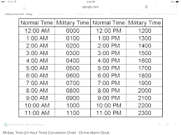 Time Clock Template Telling Flower Andeshouse Co
