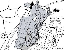 2003 2007 nissan murano alternator replacement procedure disconnect alternator while car running at How To Disconnect Alternator Wiring Harness