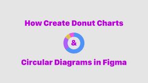 Figma Pie Chart Creating Donut Charts In Figma