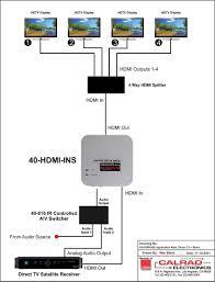 basic direct tv wiring diagram wiring diagram basic basic direct tv wiring diagram