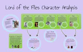 Lord Of The Flies Character Analysis By Jessica Henning On Prezi