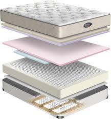 beautyrest world class mattress. Beautiful World SIMMONS Beautyrest  World Class Murnau Extra Firm Cal King Inside Mattress S