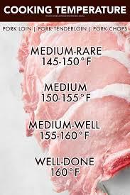Pork Loin Temperature Chart Best Pork Tenderloin Recipe