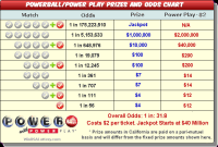 Mega Ball Payout Chart Ca Powerball Payout Chart Ct Lottery Official Web Site
