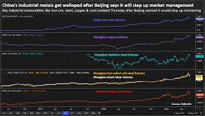 Spot iron ore traded below $200 a tonne on thursday for the first time since may 28, steelhome consultancy data showed. China S Industrial Commodities Slide After Beijing Warns Of Market Crackdown Reuters