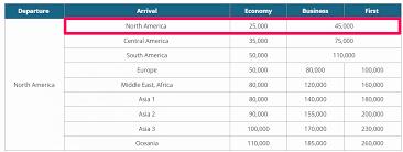 Korean Air Award Chart Updated Travel Miles 101