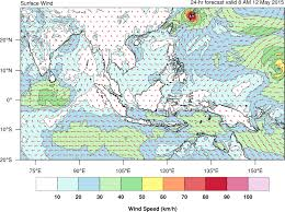 Weather Prediction Chart Forecasting