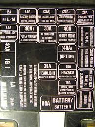 honda civic fuse panel diagram lookin for ek fuse box diagram under hood honda tech