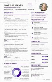 The Success Journey Marissa Mayer S Pre Yahoo Resume Sample