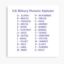 The international phonetic alphabet (revised to 2015). Military Phonetic Alphabet Canvas Prints Redbubble