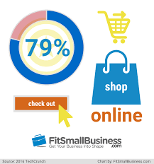 Phone Shop Business Online