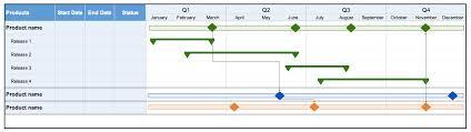 Quarterly Gantt Chart Excel Template 11 Free Gantt Chart Templates Aha