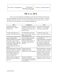 Mla Vs Apa University Writing Center