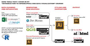 The Functional Art An Introduction To Information Graphics
