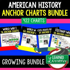 American History Anchor Charts 1950s Jfk New Frontier Lbj Great Society