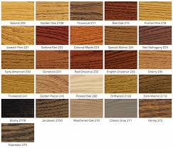 hardwood floor colors. Fabulous Floors Hardwood Floor Stain Colors