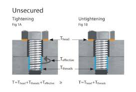 tightening and untightening of bolts
