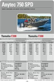 Yamaha 150 Outboard Weight