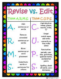 Revise And Edit Anchor Chart Revise Vs Edit
