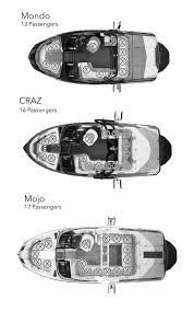 boat information hull identification number date of purchase Ski Boat boat information hull identification number