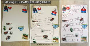 How To Make A Reward Chart For Potty Training Potty Training The Toddler Potty Charts Rewards Tips