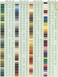 Dmc Embroidery Floss Color Chart Madeira Anchor And Dmc Conversion Chart Part 2 Of 2 Cross