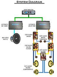 cdt audio installs saleen s 281 install crossover wiring diagram car audio Crossover Wiring Diagram Car Audio #15