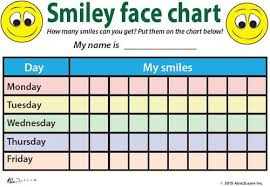 Token Reward System Chart Token Board Rewards System Smiley Face