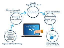 News about credit card bill payment. Login To Hdfc Netbanking And Access Your Hdfc Credit Card Account To View All Your Account Informatio Credit Card Services Credit Card Credit Card Transactions
