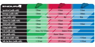 Endura Hummvee Size Chart Endura Pro Sl Ii Bib Shorts Wide Pad