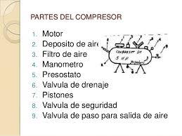 compresor de aire partes. partes del compresor1. compresor de aire partes