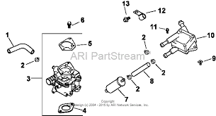 wiring diagram for 49cc mini chopper images home wiring diagram dixie chopper electrical wiring diagram wiring engine diagram