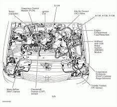 sunfire 1997 fuse box schematic wiring library 1997 bonneville engine diagram wiring diagrams u2022 rh autonomia co 1999 pontiac bonneville battery terminal connections