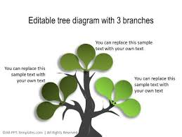 tree diagram powerpoint powerpoint decision tree diagrams