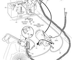 wiring diagram ez go rxv the wiring diagram ezgo electric golf cart wiring diagram nilza wiring diagram