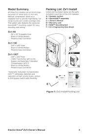 Model Summary Ac D B E Fpacking List Zx1i Install