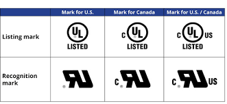 Ul Classified Circuit Breaker Replacement Chart What Is Ul Certification The Difference Between Ul