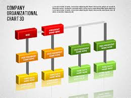 3d Org Chart Presentation Template For Google Slides And