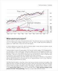Stock Market Analysis Sample