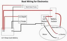 boat stereo wiring guide archive through september 04 2009 marine Light Switch Wiring Diagram boat stereo wiring guide archive through september 04 2009 marine navigation lights wiring diagram