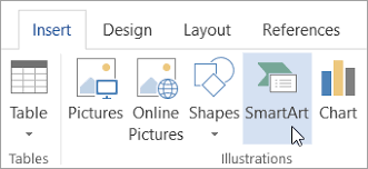 Create A Smartart Graphic Office Support