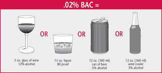 Dmv Alcohol Limit Chart New York Dmv Chapter 9 Alcohol And Other Drugs