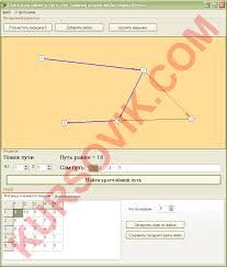 Алгоритм Беллмана Форда Кратчайший путь на графе Курсовая  Алгоритм Беллмана Форда Кратчайший путь на графе
