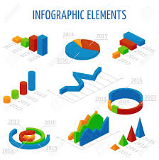 Isometric 3d Charts Set For Infographics Business Graph And