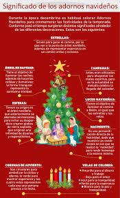 Juegos de navidad para niños. Simbolos De Navidad Simbolos De Navidad Simbolos Navidenos Deseos De Navidad