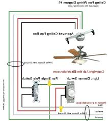 harbor breeze ceiling fan wiring diagram to hunter and for hunter rh chocaraze org harbor breeze ceiling fan light wiring diagram harbor breeze ceiling fan