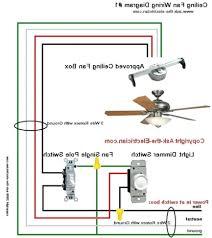 harbor breeze ceiling fan wiring diagram to hunter and for hunter ceiling fans wiring diagram