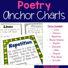 Characteristics Of Poetry Anchor Chart Grades 3 5 Poetry Posters Teachers Pay Teachers