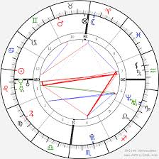 Selena Gomez Birth Chart Horoscope Date Of Birth Astro