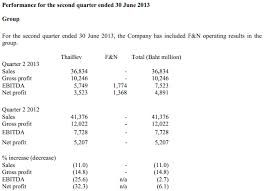 Jack Phang Investment Thai Beverages 1h 2013 Report Decreased 14